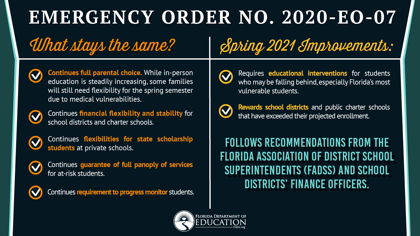 Florida Department of Education Emergency Order 2020-EO-07